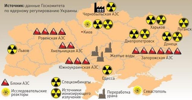 Объекты ядерной инфраструктуры Украины