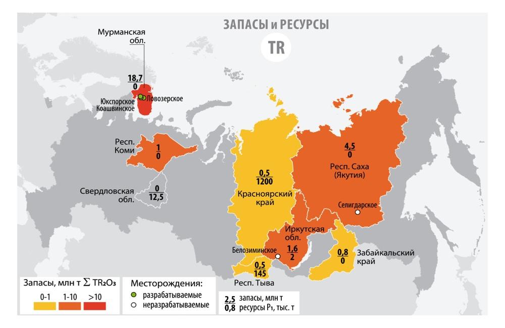 Основные месторождения РЗМ и распределение их запасов (млн т в пересчете на сумму триоксидов РЗМ) и прогнозных ресурсов категории Р1 (тыс. т) по субъектам Российской Федерации /Центр исследований кризисных ситуаций